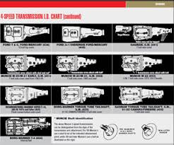 2005 dodge 1500 5 7 hemi transmission wiring diagram for car engine 2005 chrysler 300c wiring diagram in addition 2000 dodge durango 5 9 coil location additionally 2