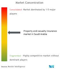Axa cooperative insurance co operates in the insurance industry. Property And Casualty Insurance Market In Saudi Arabia Growth Trends And Forecast 2020 2025