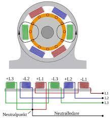 diagram 3 phase motor windings diagram