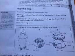 the diagrams below show stages in the development of simple essay topics the diagrams below show stages in the development of simple cooking equipment summarise the information by selecting and reporting the main