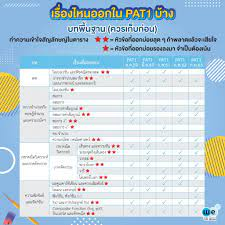 PAT1 คืออะไร? วิเคราะห์เจาะลึกบทไหนออกเยอะ บทไหนห้ามพลาด อัปเดตล่าสุด