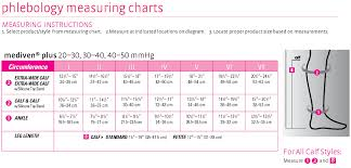 Mediven Size Chart Mediven Plus 20 30 Mmhg Closed Toe Extra Wide Unisex Knee High Stockings With Silicone Top Band