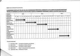 Image Result For Example Gantt Chart For Research Proposal