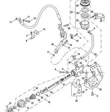 the 25 best harley davidson parts catalog ideas