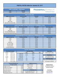 2017 Postage Rate Chart Pdf Postage Postal Rate Chart Effective 1 22 17 Federal Direct