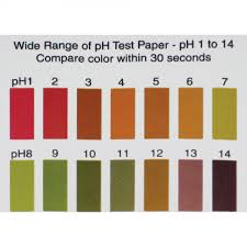 7-3000-33-C - Wide Range Ph Color Chart, 1-14