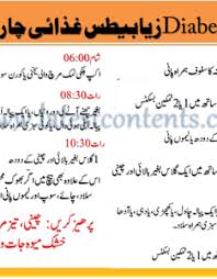 Diabetes Diet Chart In Urdu Language Offbeat Girl Healthy Diet Plan For Weight Loss In Urdu