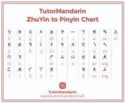 ㄉㄞˊ ㆣ丨ˋ ㄏㆲ 丨ㆬ ㄏㄨˊ ㄏㄜ˫) constitute a system of phonetic notation for the transcription of taiwanese languages. Guestblog Understanding The Difference Between Pinyin And Zhuyin Hutong School