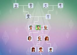 Family Trees Are Back In The Sims 4 Sims Online