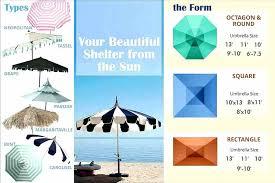 13 ft patio umbrella foot cantilever patio umbrella lovely 5 best patio umbrellas reviews of