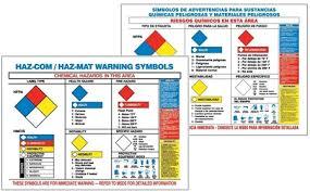 Hazardous Materials Labeling Chart Haz Com Haz Mat Warning Label Poster