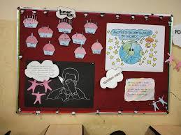 Inter Class Chart Making Sba Sarala Birla Academy