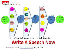 Tips on Speech Writing and Delivery Writing assignments service custom writing is it reliable  Custom essay writing belongs to a group of  specialised academia services i need help writing a speech designed to help
