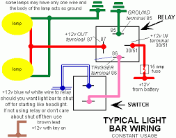 wiring diagram led light bar to high beam wiring diagram how to wire up 2 cree led 36w light bars jeep wrangler forum