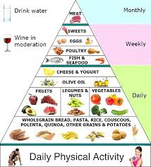 Kidney Stone Diet Chart In Hindi Pdf 19 Eat A Style Diet To Ward Off What Is Chart For Kidney