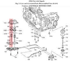 impala engine diagram simple wiring diagram 2003 impala transmission diagram data wiring diagram blog impala evap system diagram impala engine diagram