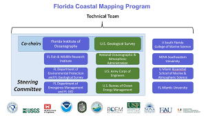 Org Chart Program Florida Coastal Mapping Program Organizational Chart