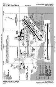 Daniel K Inouye International Airport Phnl Hnl Airport