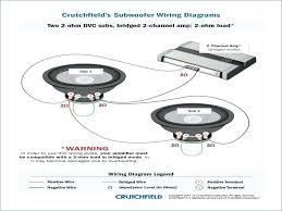 dual coil subwoofer wiring diagram tropicalspa co 4 ohm dual voice coil subwoofer wiring diagram elegant 2