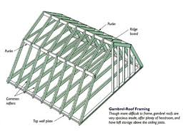 Gambrel Roof Frame  OmahDesignsNETGambrel Roof Plans