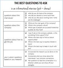 The Questions To Ask In An Informational Interview Job