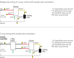 single pole dimmer switch wiring diagram well me fluorescent light wiring diagram unique best single pole dimmer throughout switch