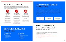 Simple P L Excel Template 016 Marketing Plans Blue Simple Social Media Unbelievable