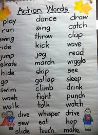 Action Words Chart With Pictures Action Words Chart Iteach With Ipads