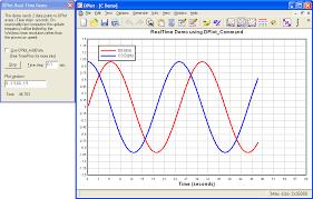 Software Plotting Graphs Download