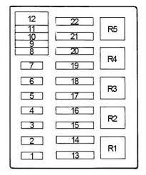 97 ford fuse box diagram wiring diagrams 1994 Ford Van Fuse Diagram 98 Ford Contour Fuse Box Diagram