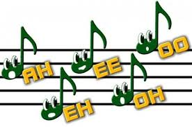 How To Sing The Five Basic Singing Vowels Spinditty