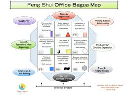 fengshuiofficebaguamap  open spaces feng shui