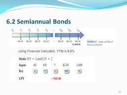 Bonds And Bond Valuation Ppt Download