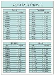 Quick Reference Guide for common quilt measurements. Also shows ... & Quick Reference Guide for common quilt measurements. Also shows measurements  for making allowance for sides to bed quilts, etc. | Quilts | Pinterest |  Chart ... Adamdwight.com