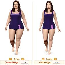 Weight Loss For Women Fast Weight Loss Tips For Women Weight Loss Scam Womens