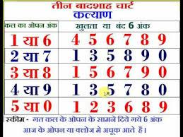 Kalyan Daily Chart Kalyan Daily 6 Ank Lifetime Chart Pakvim Net Hd Vdieos