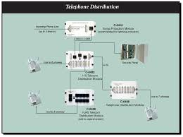 8 terminal rj31x wiring code 8 image wiring diagram rj31x rj45 wiring diagram rj31x auto wiring diagram schematic on 8 terminal rj31x wiring code