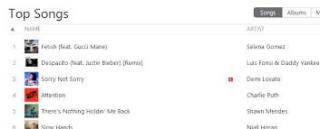 Charts Discussion Selena Tops Itunes Charts Atrl