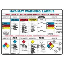 Hazardous Materials Labeling Chart Amazon Com Brady Ps135e 53119 Hazardous Material Warning