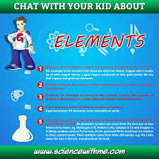 47 best sciencewithme!   chemistry images on Pinterest   Physics ...