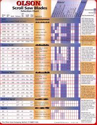 Bandsaw Blade Selection Chart Olson Scroll Saw Blade Selection Guide Pg 1 Scroll Saw