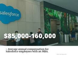 Best Jobs For Mba Scoring A Job At Salesforce With An Mba Metromba