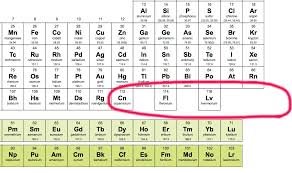 Elements On The Periodic Table Pict | The Latest Information Home ...