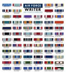 16 Best Us Military Medals Images In 2019 Military
