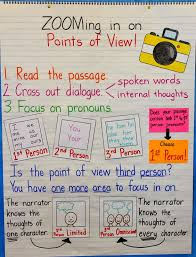 Point Of View Anchor Chart Reading Anchor Charts Reading