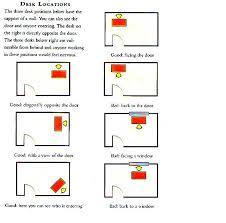 feng shui in the office. office feng shui tips desk layout ideas pinterest in the s