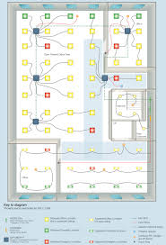 dali emergency lighting wiring diagram wirdig dali ballast wiring diagram nilza net