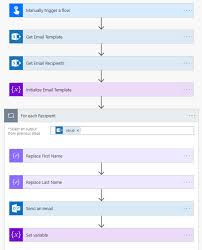 Flow Template How To Send Custom Emails With Microsoft Flow Sharepoint Blog