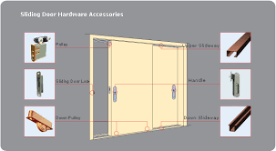 bypass sliding garage doors.  Doors Bypass Sliding Garage Doors And Door Is Great Glass  Replacemet For N