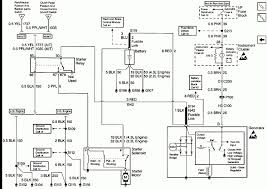 1997 chevy engine wiring application wiring diagram u2022 rh diagram today aftermarket engine wiring harness engine